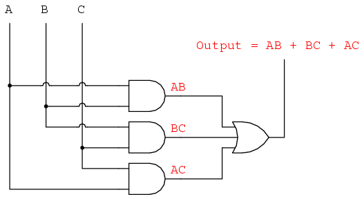 lessons in electric circuits volume iv digital chapter 7 rh faqs org Process Logic Diagram Logic Binary Diagrams