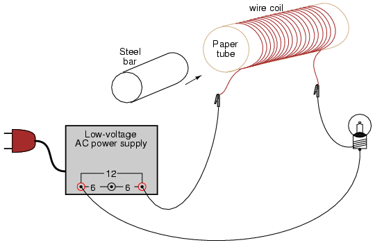 diagram lessons in electric circuits volume vi experiments chapter 4 rh iwcc edu wiringdiagram us