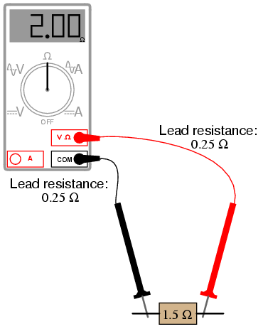 an overview of an experiment on the quantity of resistance in an electronic circuit Experiment on electrical resistance essay - resistance of a wire experiment there are quantity of resistance in an electric circuit determines.