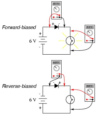 how to find the dioide turn on voltage