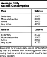 calorie needs for adult woman prang