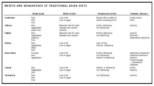 diet menu plan to lose weight philippines