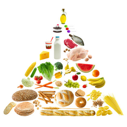 Nutrition The Food Guide Pyramid 2716